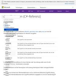 Zugriffsebenen (C#-Referenz)