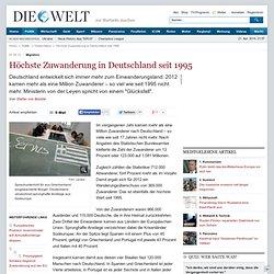 Migration : Höchste Zuwanderung in Deutschland seit 1995 - Nachrichten Politik - Deutschland