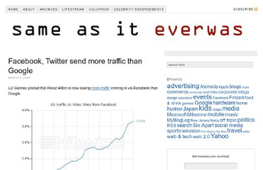 http://everwas.com/2009/03/facebook-twitter-send-more-traffic-than-google.html