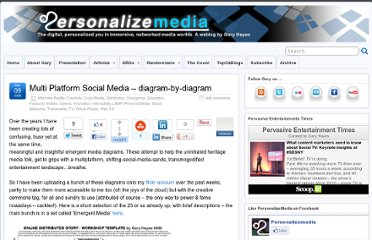 http://www.personalizemedia.com/multi-platform-social-media-diagram-by-diagram/