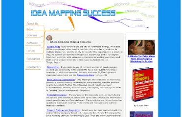 http://ideamappingsuccess.com/resources.cfm
