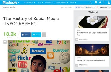 http://mashable.com/2011/01/24/the-history-of-social-media-infographic/