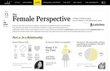 http://www.valetmag.com/living/features/2010/the-female-perspective.php?index1_top_lead