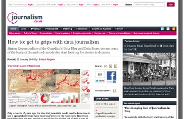 http://www.journalism.co.uk/skills/how-to-get-to-grips-with-data-journalism/s7/a542402/