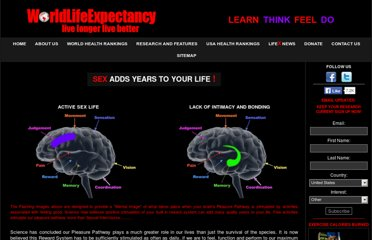 http://www.worldlifeexpectancy.com/sex-brain