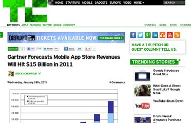 http://techcrunch.com/2011/01/26/mobile-app-store-15-billion-2011/