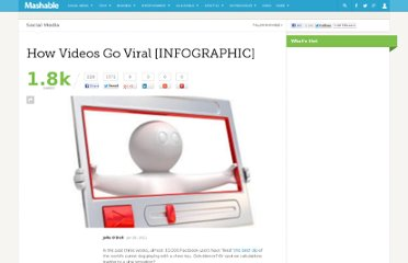 http://mashable.com/2011/01/26/viral-videos-infographic/