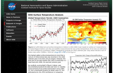 http://data.giss.nasa.gov/gistemp/2005/