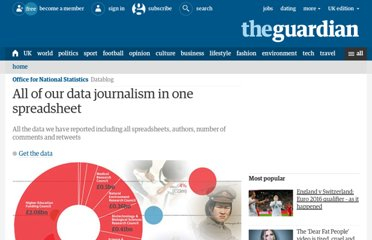 http://www.guardian.co.uk/news/datablog/2011/jan/27/data-store-office-for-national-statistics
