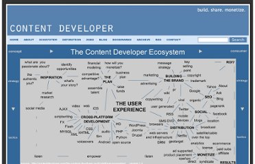 http://contentdeveloper.com/the-content-developer-multi-platform-ecosystem/