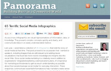 http://www.pamorama.net/2011/01/30/65-terrific-social-media-infographics/