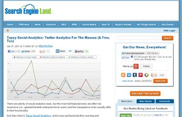 http://searchengineland.com/topsy-social-analytics-twitter-analytics-for-masses-62868