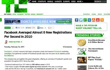 http://techcrunch.com/2011/02/01/facebook-averaged-almost-8-new-registrations-per-second-in-2010/