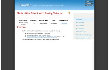 http://www.frunder.com/tutorials/flash/rpee/