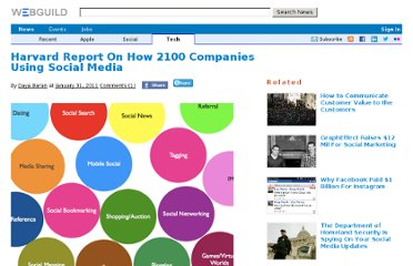 http://www.webguild.org/20110131/harvard-report-on-how-2100-companies-using-social-media