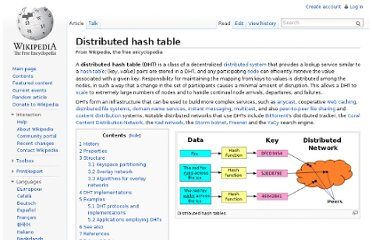 http://en.wikipedia.org/wiki/Distributed_hash_table