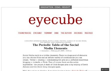 http://eyecube.wordpress.com/2009/02/23/the-periodic-table-of-the-social-media-elements/