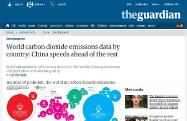 http://www.guardian.co.uk/news/datablog/2011/jan/31/world-carbon-dioxide-emissions-country-data-co2#zoomed-picture