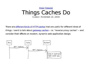 http://tomayko.com/writings/things-caches-do