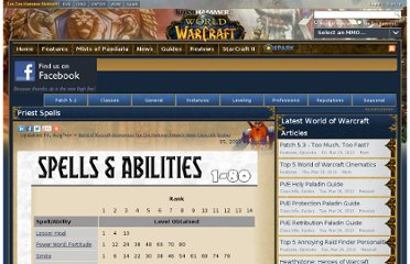 http://www.tentonhammer.com/wow/guides/classes/priest/spells1-40