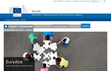 http://eacea.ec.europa.eu/education/eurydice/index_en.php