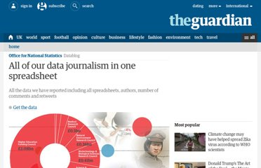 http://www.guardian.co.uk/news/datablog/2011/jan/27/data-store-office-for-national-statistics#data