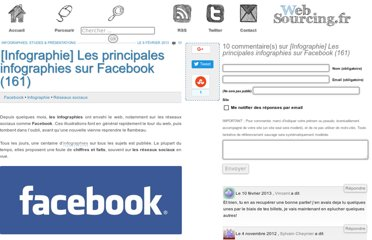 http://blog.websourcing.fr/infographie-principales-infographies-facebook/