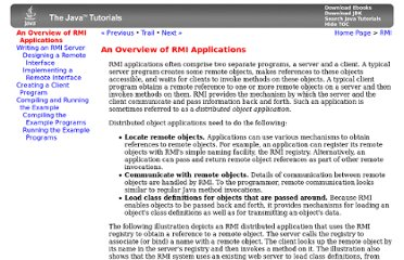 http://download.oracle.com/javase/tutorial/rmi/overview.html