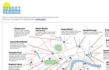http://www.streetsensation.co.uk/markets.htm