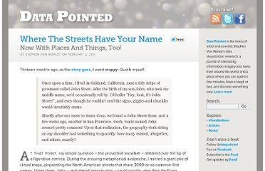 http://www.datapointed.net/2011/02/maps-of-streets-places-first-names/