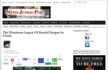 http://newsjunkiepost.com/2011/02/06/the-disastrous-legacy-of-ronald-reagan-in-charts/