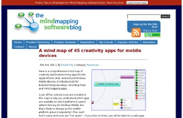 http://mindmappingsoftwareblog.com/45-creativity-apps-for-mobile-devices/