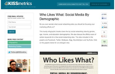 http://blog.kissmetrics.com/social-media-by-demographic/