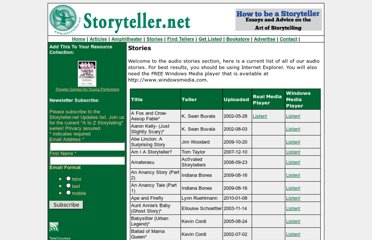 Stories  Welcome to the audio stories section, here is a current list ...