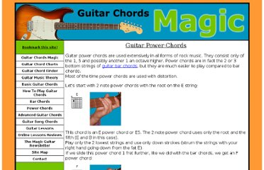 http://www.guitarchordsmagic.com/basic-guitar-chords/guitar-power-chords.html