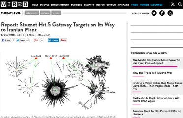 http://www.wired.com/threatlevel/2011/02/stuxnet-five-main-target/