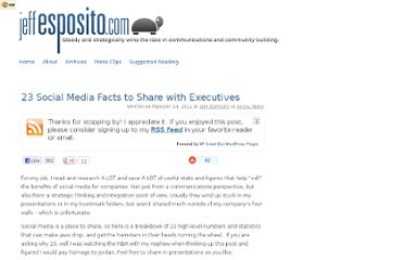 http://jeffesposito.com/2011/02/14/social-media-facts-share-executives/