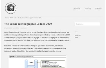 http://www.oliviermermet.com/blog/2009/08/27/the-social-technographic-ladder/