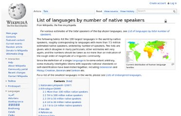 http://en.wikipedia.org/wiki/List_of_languages_by_number_of_native_speakers#More_than_100_million_native_speakers