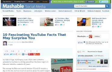 http://mashable.com/2011/02/19/youtube-facts/