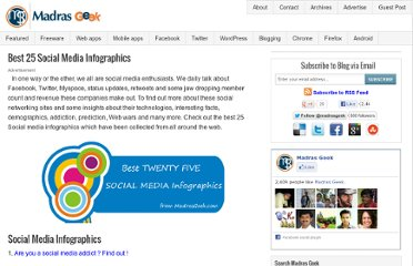 http://www.madrasgeek.com/2011/02/best-25-social-media-infographics.html