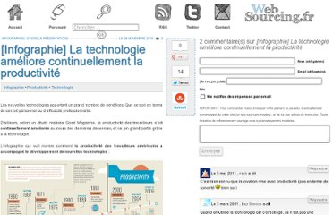 http://blog.websourcing.fr/infographie-technologie-productivite/