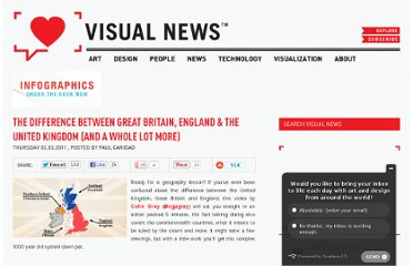 http://www.visualnews.com/2011/02/03/the-difference-between-great-britain-england-the-united-kingdom-and-a-whole-lot-more/