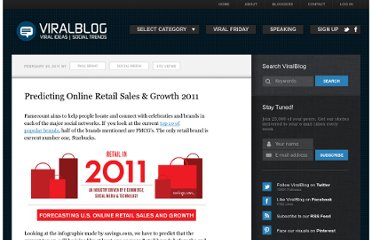 http://www.viralblog.com/social-media/predicting-online-retail-sales-growth-2011/