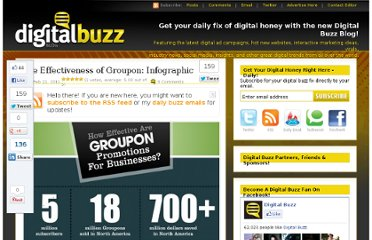 http://www.digitalbuzzblog.com/infographic-the-effectiveness-of-groupon/