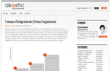 http://www.akostic.com/2011/01/25/web2-creation-valeur/