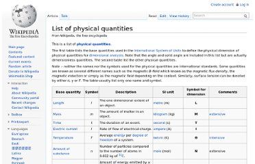 http://en.wikipedia.org/wiki/List_of_physical_quantities