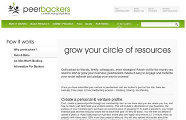 http://peerbackers.com/how-it-works/investors-join-together/