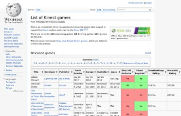 http://en.wikipedia.org/wiki/List_of_Kinect_games