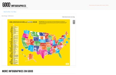 http://awesome.good.is/transparency/web/1102/beer-map/flat.html